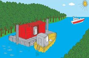 MINOTAUR® 20ft. Tankstellencontainer - Bootstankstelle