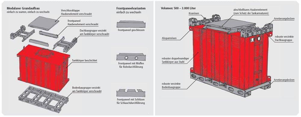 Transporttank Diesel
