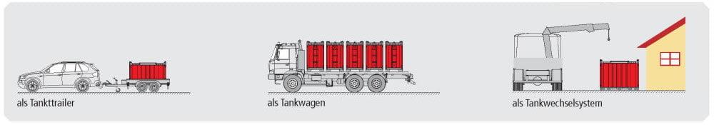 Transporttank Möglichkeiten