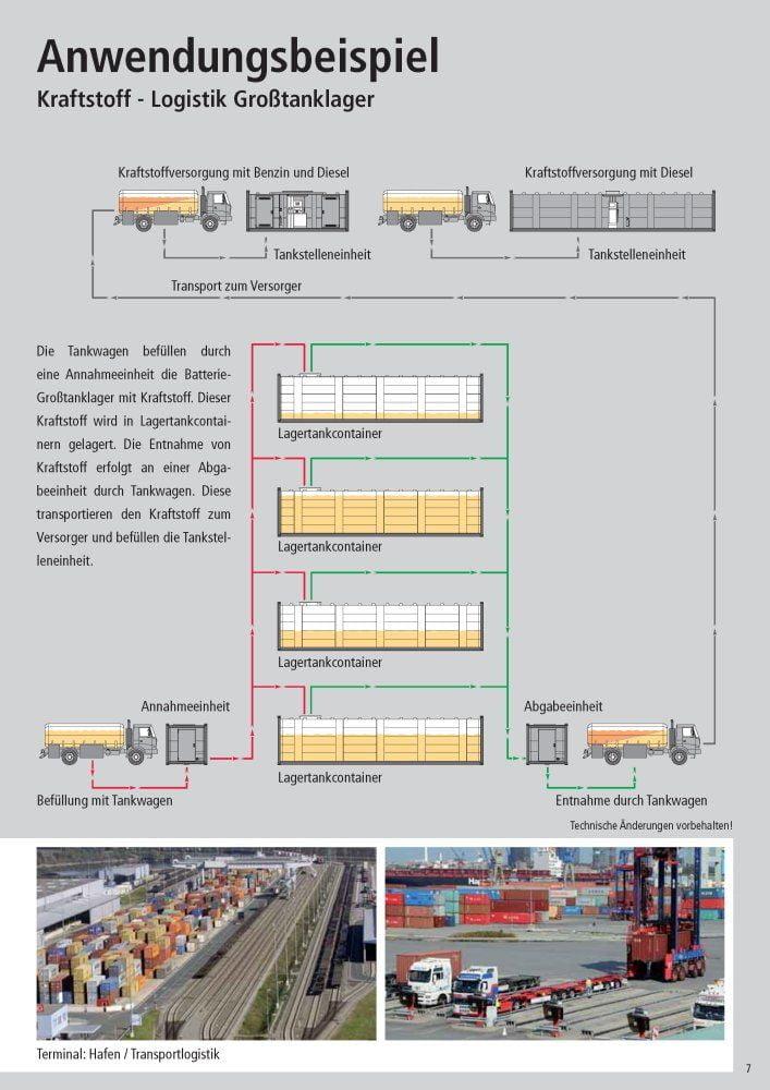 https://www.krampitz.de/wp-content/uploads/2015/10/Batterie-Grosstanklager_Seite_07.jpg