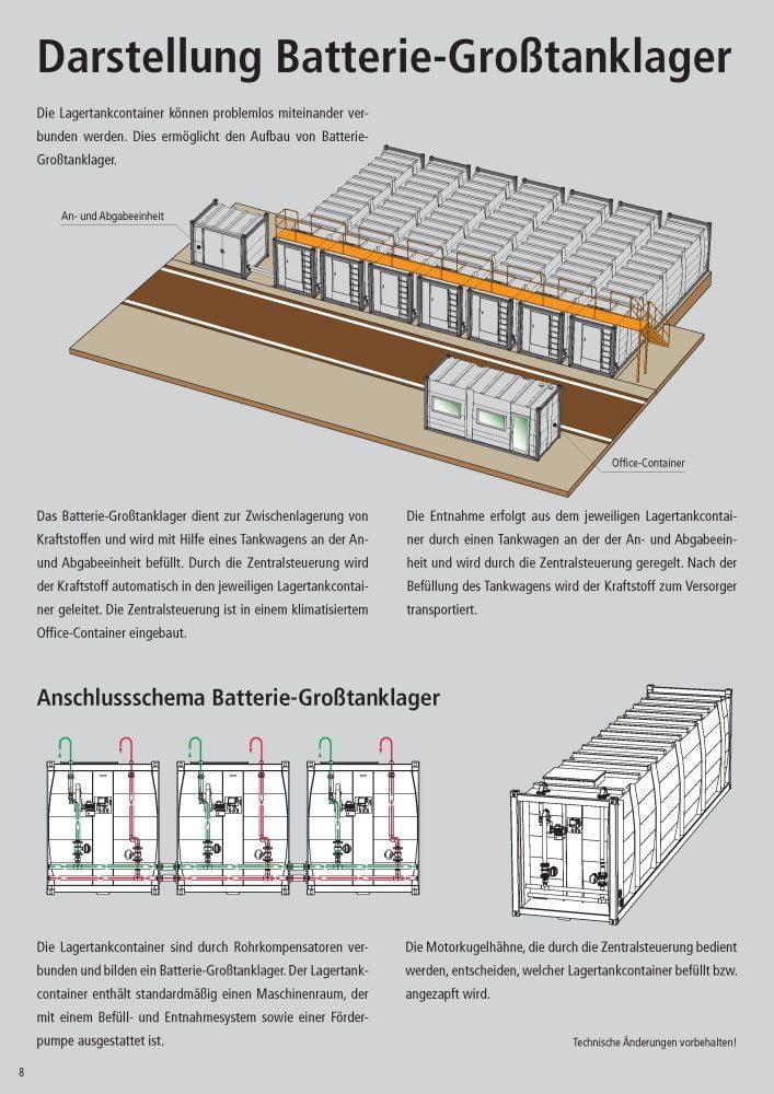 https://www.krampitz.de/wp-content/uploads/2015/10/Batterie-Grosstanklager_Seite_08.jpg