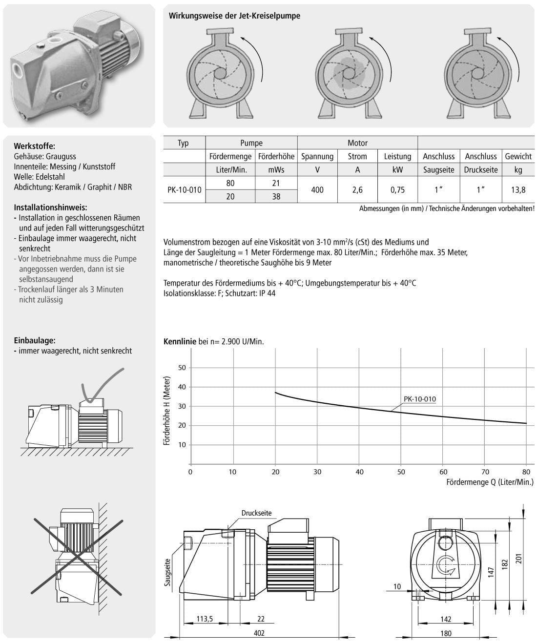 Jet-Kreiselpumpe-Wirkungsweise