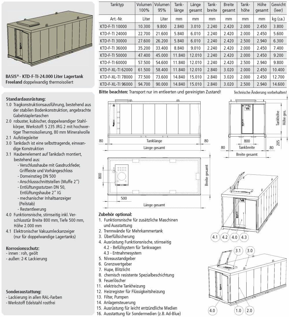 KTD-F-TI Lagertank doppelwandig Freeland thermoisoliert Datenblatt