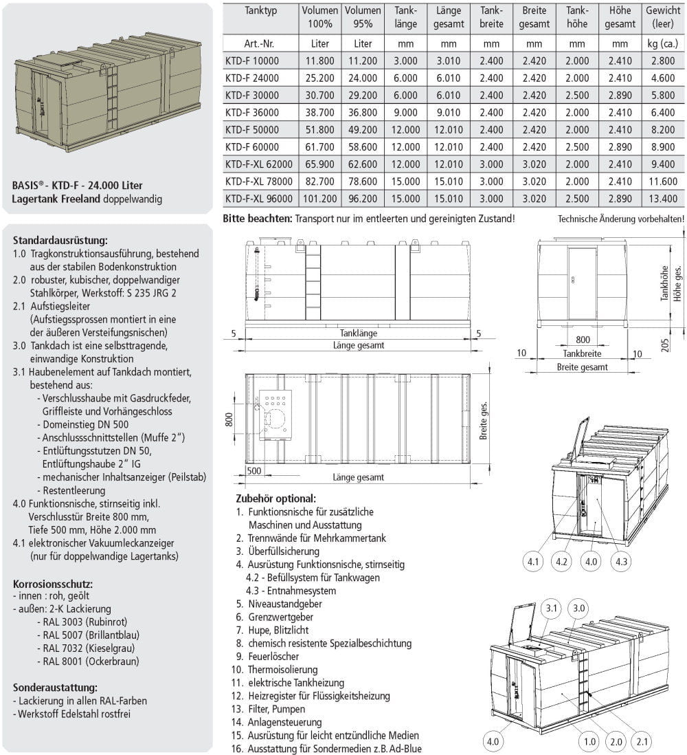 KTE-F Lagertank einwandig Freeland Datenblatt
