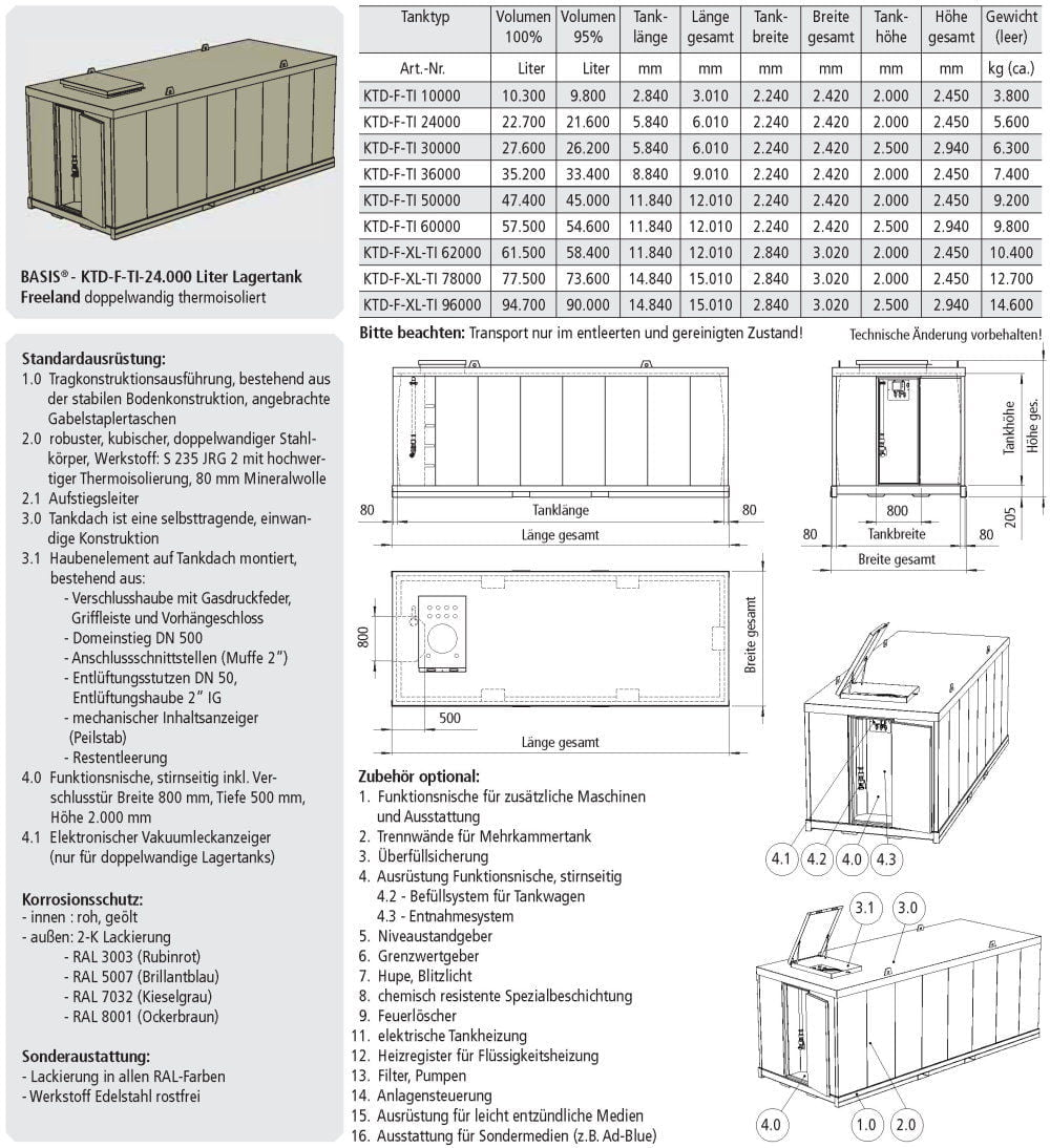 KTE-F-TI Lagertank einwandig Freeland thermoisoliert Datenblatt