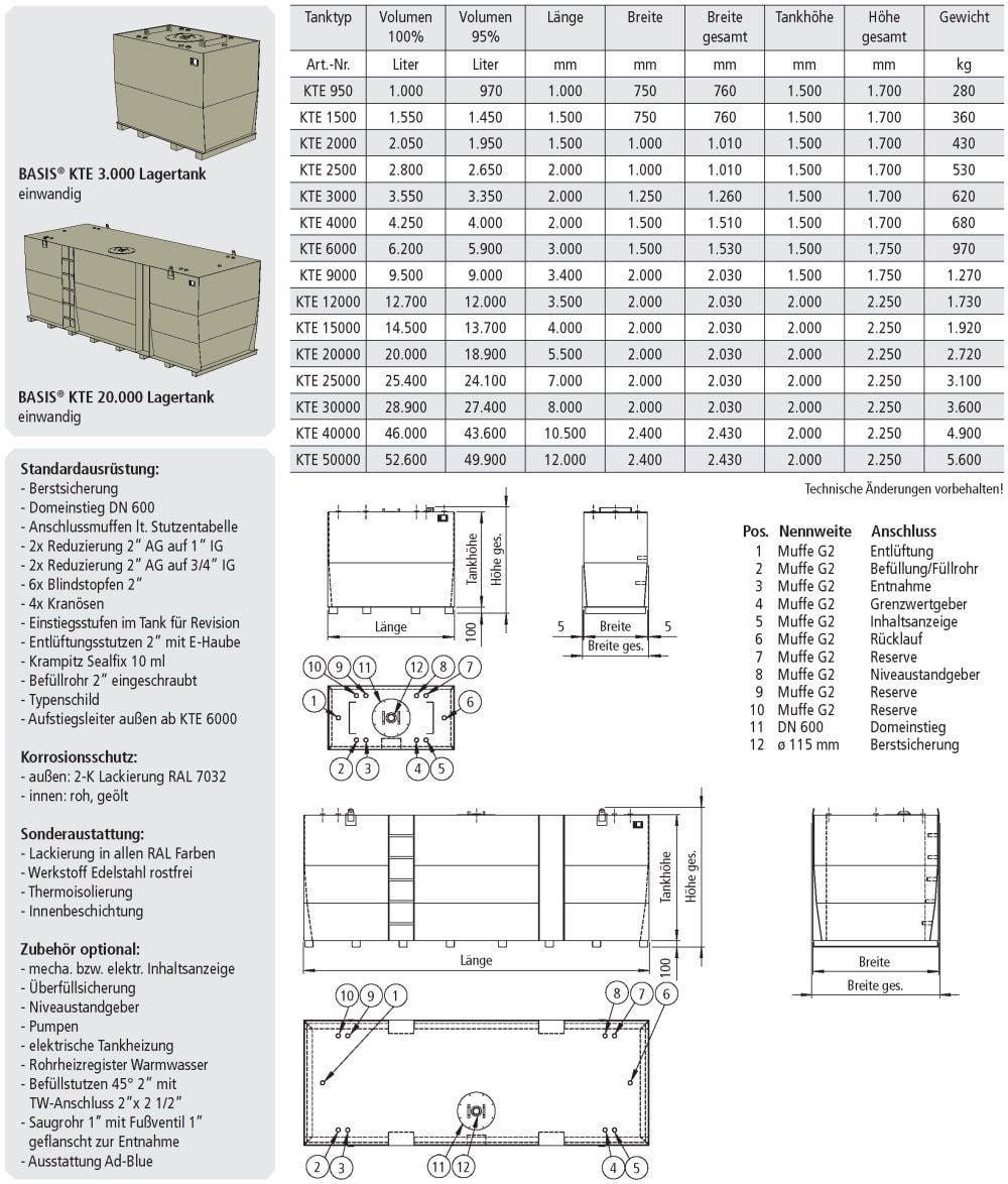 KTE Lagertank einwandig Datenblatt