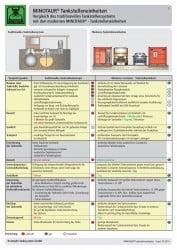 https://www.krampitz.de/wp-content/uploads/2015/10/MINOTAUR_Tankcontainer_d_Seite_05-177x250.jpg