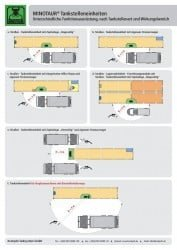 https://www.krampitz.de/wp-content/uploads/2015/10/MINOTAUR_Tankcontainer_d_Seite_10-177x250.jpg