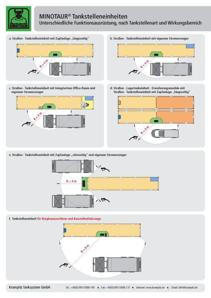 https://www.krampitz.de/wp-content/uploads/2015/10/MINOTAUR_Tankcontainer_d_Seite_10.jpg
