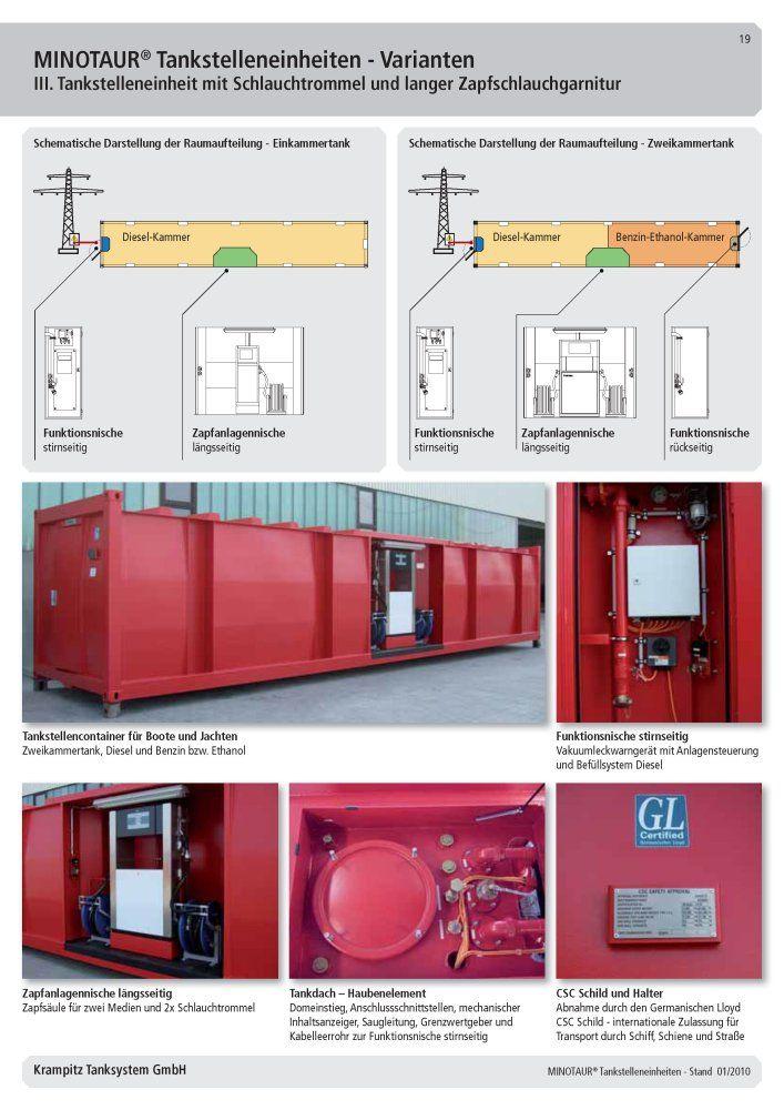 https://www.krampitz.de/wp-content/uploads/2015/10/MINOTAUR_Tankcontainer_d_Seite_19.jpg