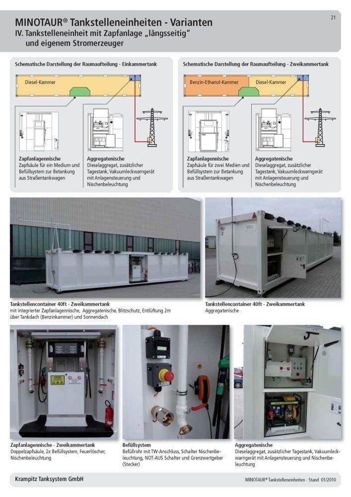 https://www.krampitz.de/wp-content/uploads/2015/10/MINOTAUR_Tankcontainer_d_Seite_21.jpg