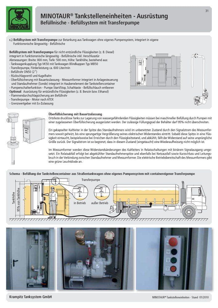https://www.krampitz.de/wp-content/uploads/2015/10/MINOTAUR_Tankcontainer_d_Seite_31.jpg
