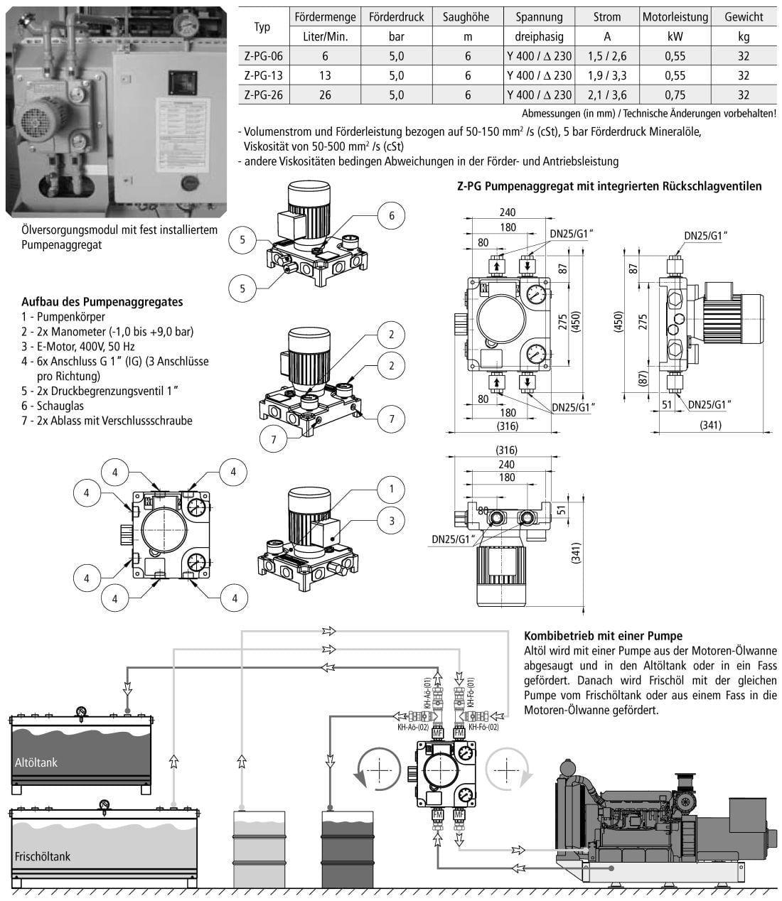 Pumpenkombination Z-PG