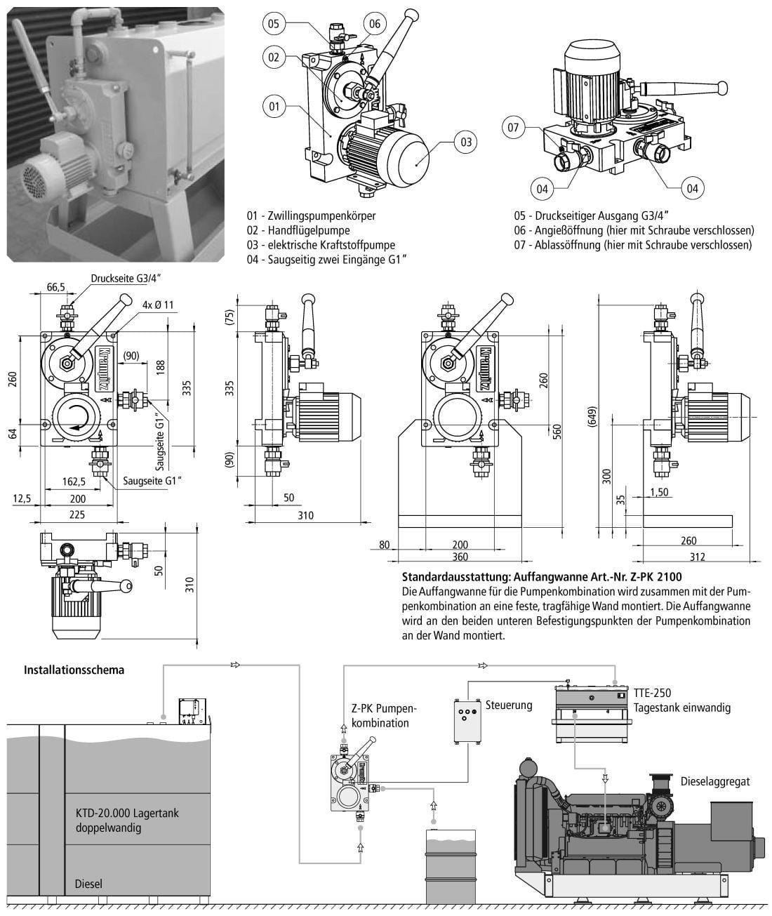 Pumpenkombination Z-PK