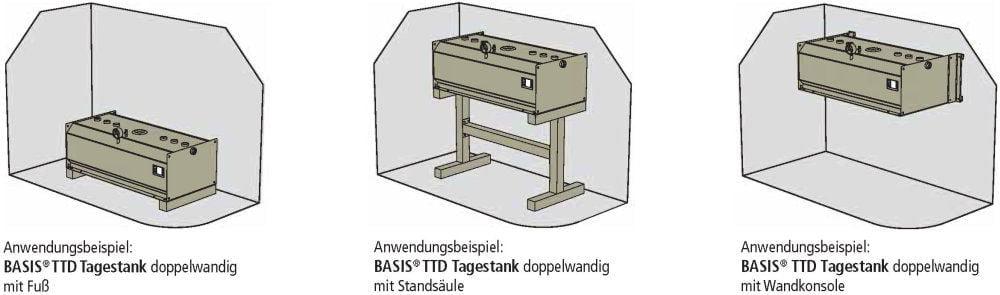 TTD Tagestank doppelwandig Ausrüstung