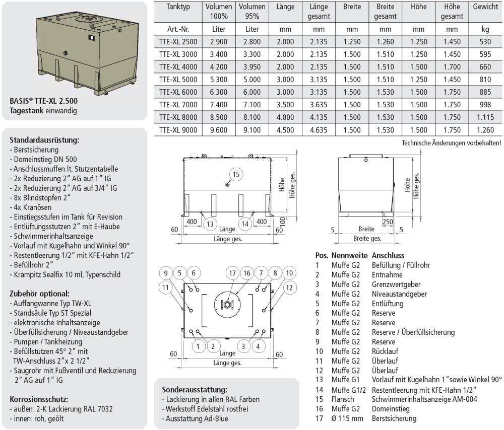 TTE-XL Tagestank einwandig Datenblatt