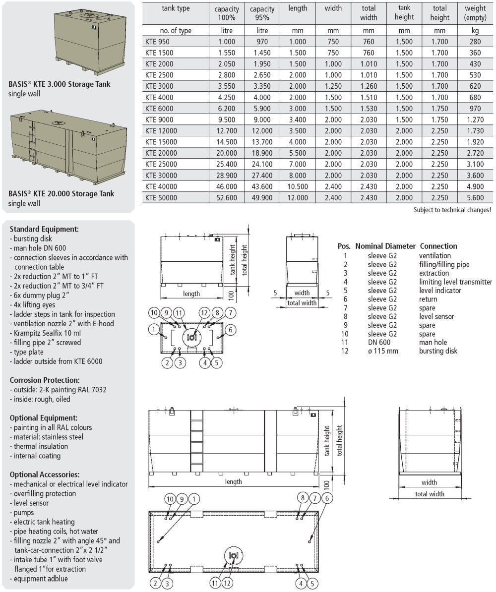 KTE Storage Tank Single Wall - Description / Data Sheet