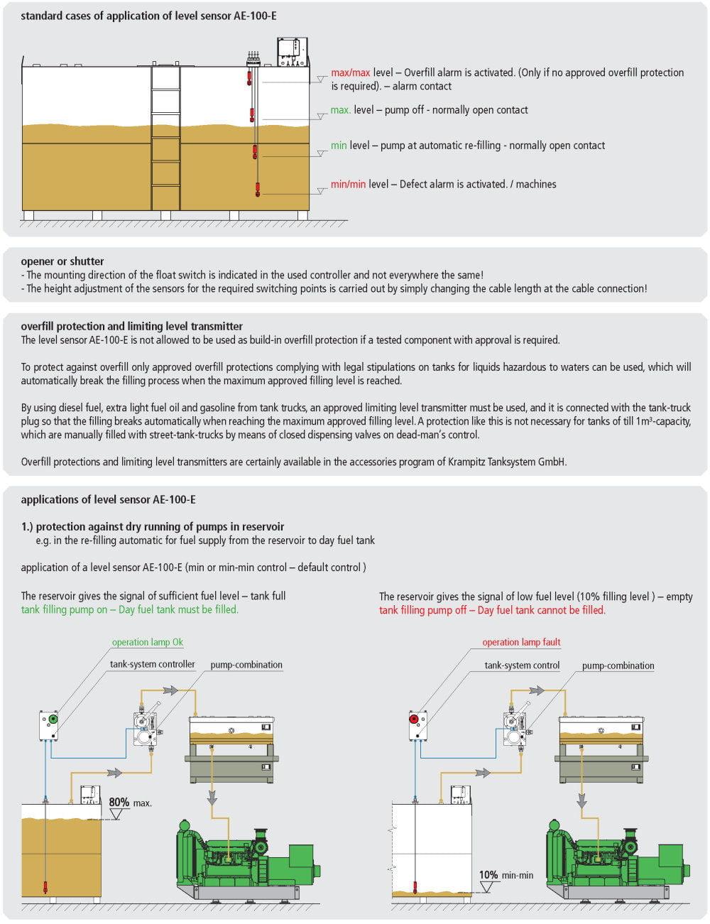 Level Sensor standard cases