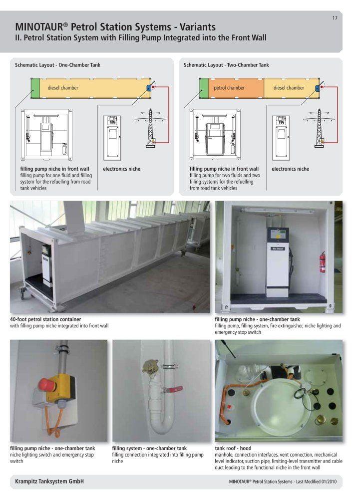 https://www.krampitz.de/wp-content/uploads/2015/11/MINOTAUR-Petrol-Station-Systems_Seite_17.jpg
