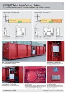https://www.krampitz.de/wp-content/uploads/2015/11/MINOTAUR-Petrol-Station-Systems_Seite_19-212x300.jpg