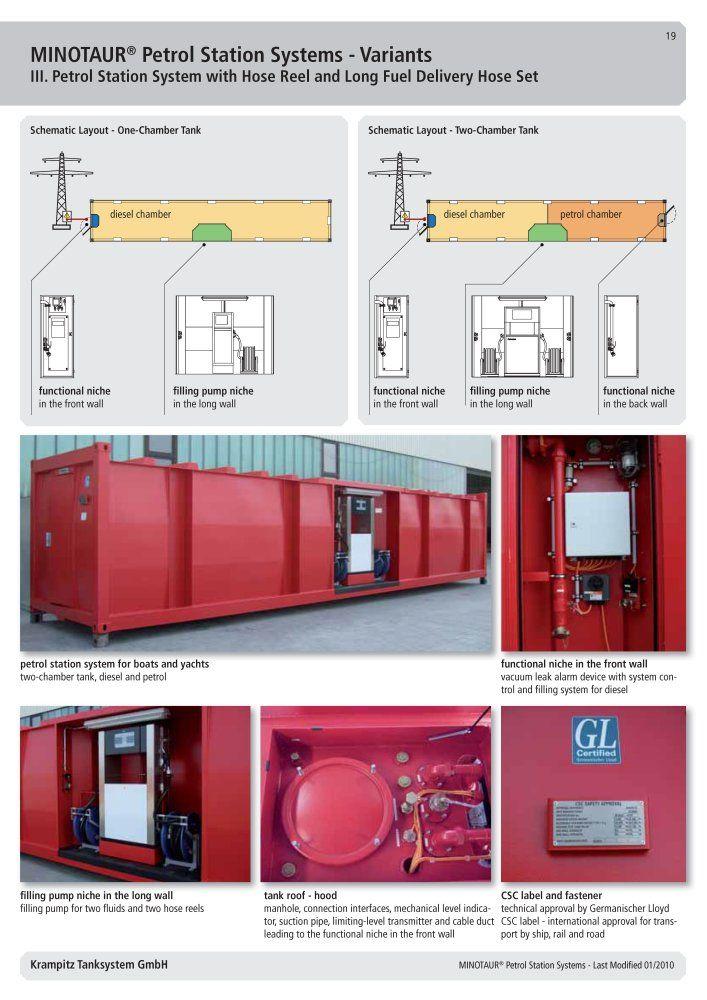 https://www.krampitz.de/wp-content/uploads/2015/11/MINOTAUR-Petrol-Station-Systems_Seite_19.jpg