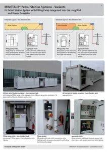 https://www.krampitz.de/wp-content/uploads/2015/11/MINOTAUR-Petrol-Station-Systems_Seite_21-212x300.jpg
