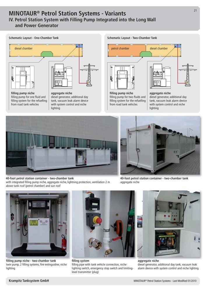 https://www.krampitz.de/wp-content/uploads/2015/11/MINOTAUR-Petrol-Station-Systems_Seite_21.jpg
