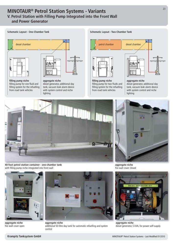 https://www.krampitz.de/wp-content/uploads/2015/11/MINOTAUR-Petrol-Station-Systems_Seite_23.jpg