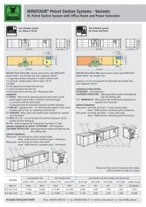 https://www.krampitz.de/wp-content/uploads/2015/11/MINOTAUR-Petrol-Station-Systems_Seite_24-212x300.jpg