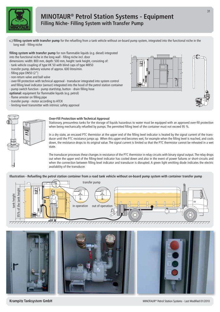 https://www.krampitz.de/wp-content/uploads/2015/11/MINOTAUR-Petrol-Station-Systems_Seite_31.jpg