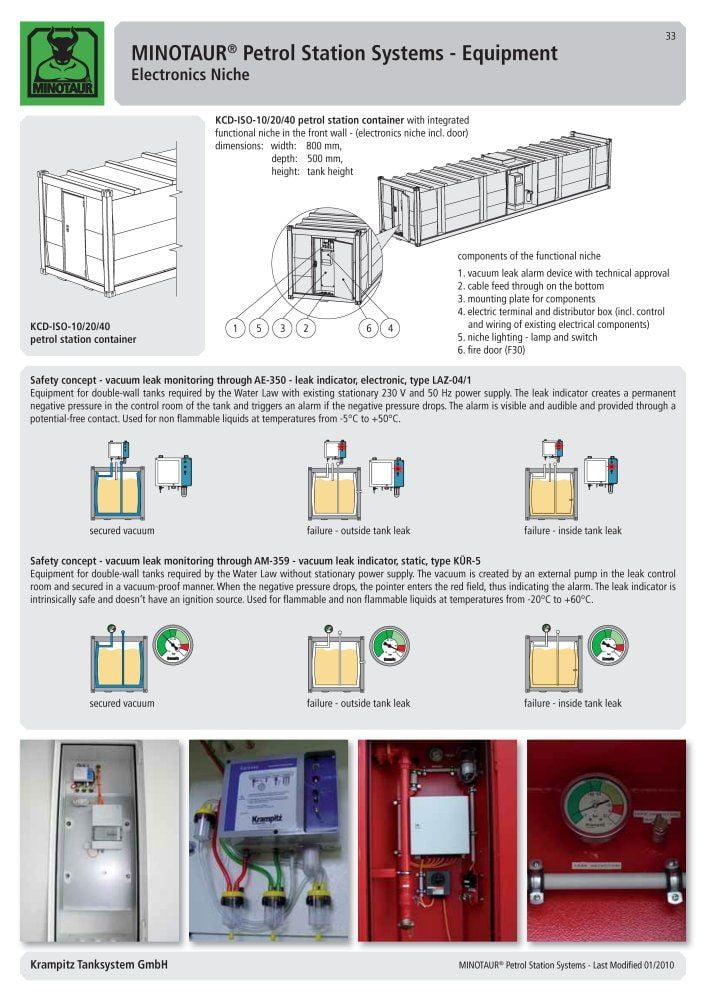 https://www.krampitz.de/wp-content/uploads/2015/11/MINOTAUR-Petrol-Station-Systems_Seite_33.jpg