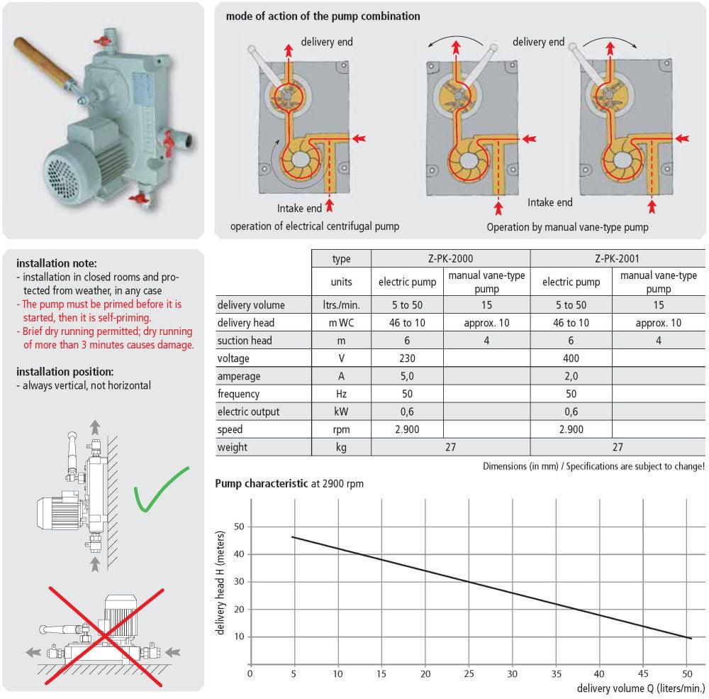 Pump combination