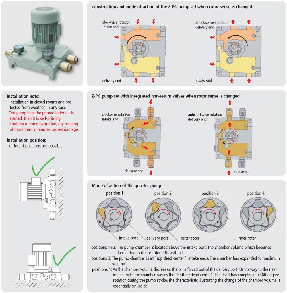 Pump Set For Oil Supply Of Industrial Internal Combustion Engines Engine Block Diagram
