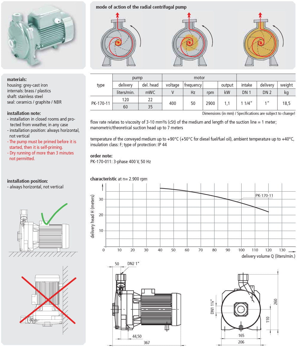 Radial centrifugal pump