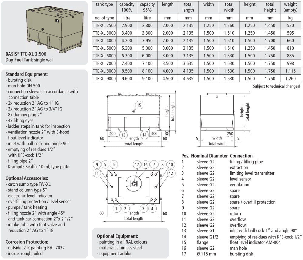 TTE-XL Day Fuel Tank Single Wall data sheet