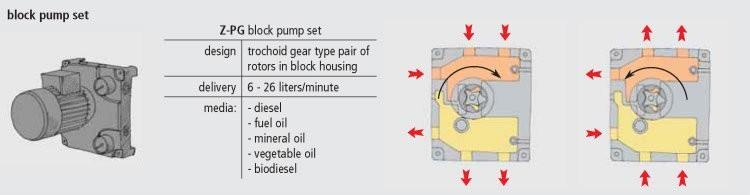 Block pump set Krampitz