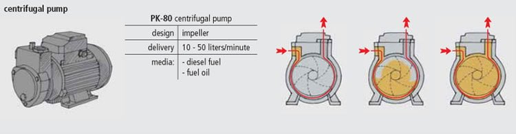 centrifugal pump Krampitz