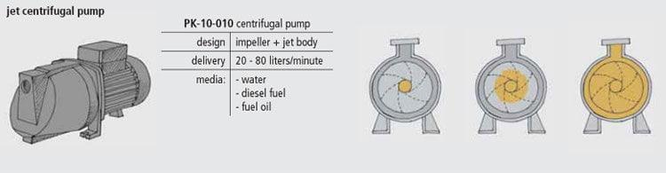 Jet centrifugal pump Krampitz
