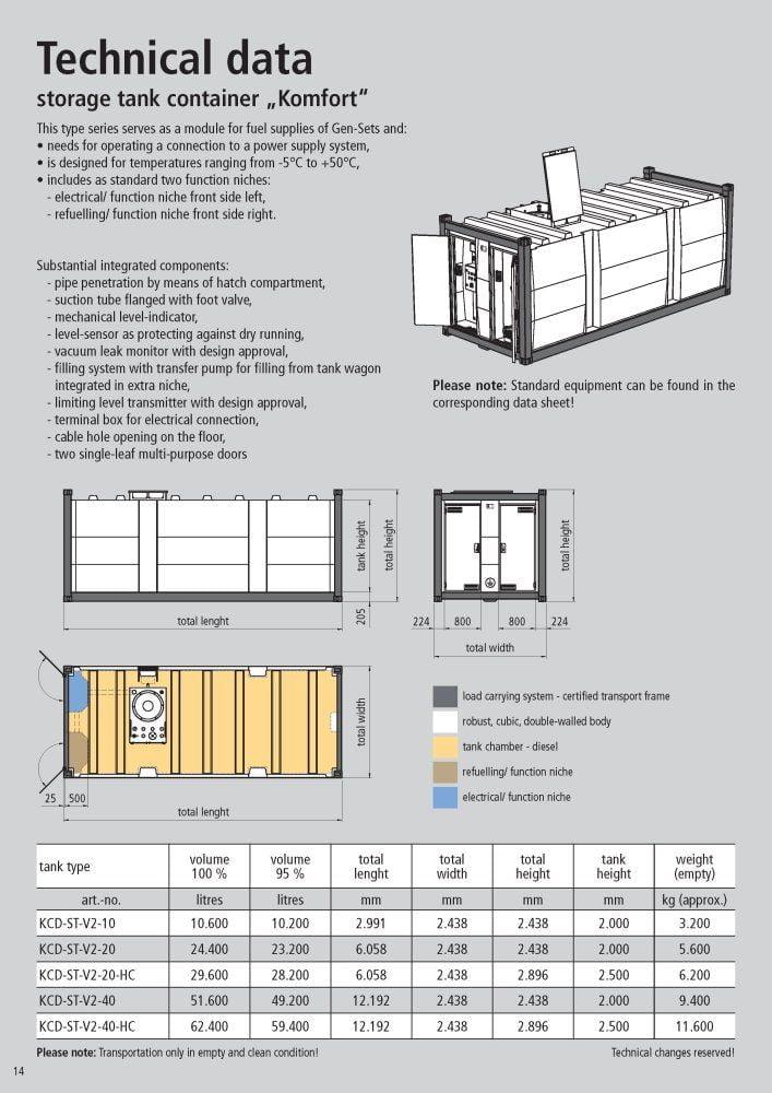 https://www.krampitz.de/wp-content/uploads/2015/11/storage-tank-container_Seite_14.jpg