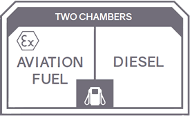 aviation fuel diesel mobile gas station