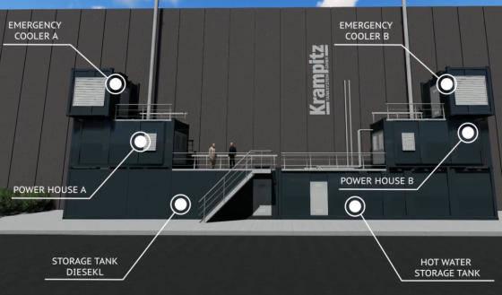 Krampitz Container fuer BHKW-System