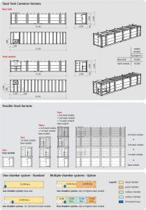 https://www.krampitz.de/wp-content/uploads/2017/11/Large-Multiple-Chamber-Tank-System-03-209x300.jpg