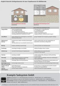 https://www.krampitz.de/wp-content/uploads/2017/11/Mehrkammer-Grosstankanlage-in-Containerbauweise-04-209x300.jpg