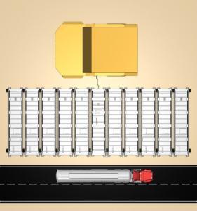 Grosstanklager Batterie