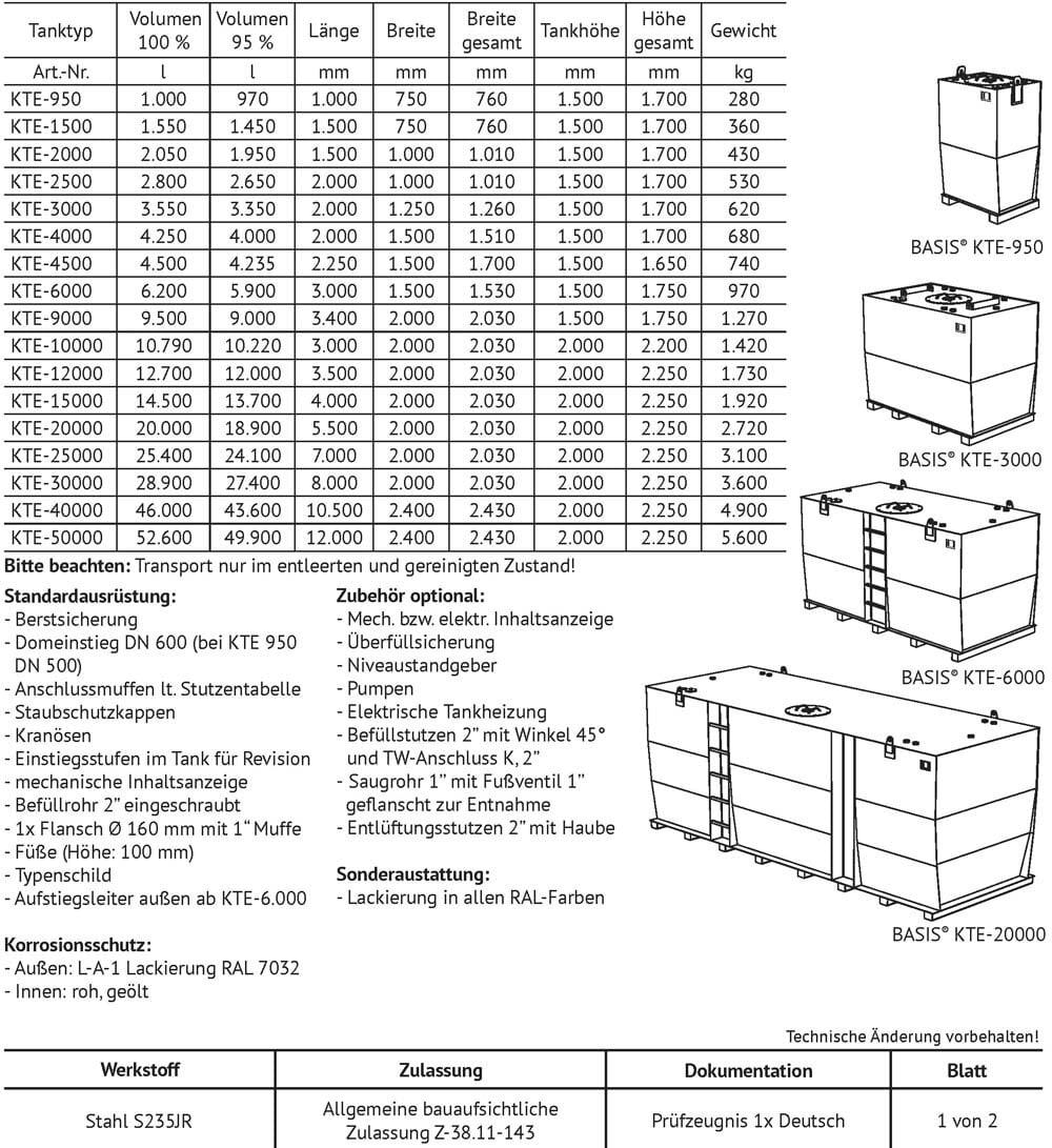 KTE Storage Tank Single Wall - Description / Data Sheet