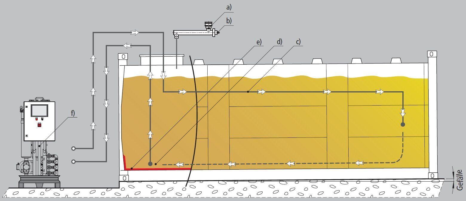 Kraftstoffreinigungsanlage